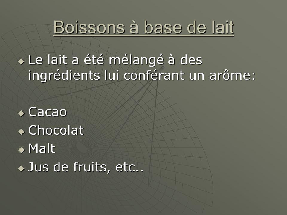Boissons à base de lait Le lait a été mélangé à des ingrédients lui conférant un arôme: Le lait a été mélangé à des ingrédients lui conférant un arôme: Cacao Cacao Chocolat Chocolat Malt Malt Jus de fruits, etc..