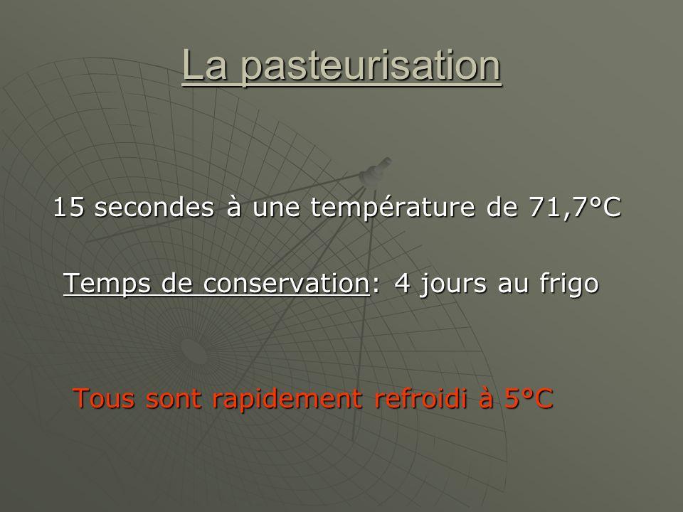 La pasteurisation 15 secondes à une température de 71,7°C Temps de conservation: 4 jours au frigo Temps de conservation: 4 jours au frigo Tous sont rapidement refroidi à 5°C Tous sont rapidement refroidi à 5°C