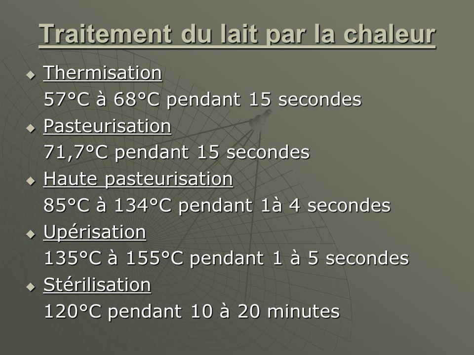 Traitement du lait par la chaleur Thermisation Thermisation 57°C à 68°C pendant 15 secondes Pasteurisation Pasteurisation 71,7°C pendant 15 secondes Haute pasteurisation Haute pasteurisation 85°C à 134°C pendant 1à 4 secondes Upérisation Upérisation 135°C à 155°C pendant 1 à 5 secondes Stérilisation Stérilisation 120°C pendant 10 à 20 minutes