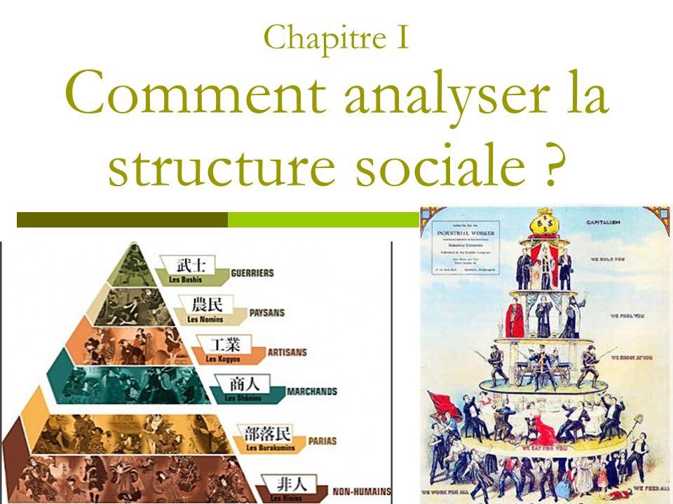 Lautopositionnement sur léchelle sociale : sociologie de WARNER (doc3 p 191)