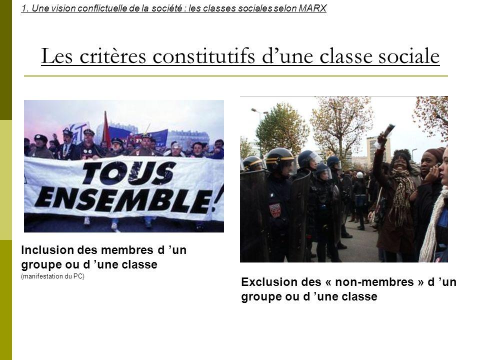Les critères constitutifs dune classe sociale Inclusion des membres d un groupe ou d une classe (manifestation du PC) Exclusion des « non-membres » d
