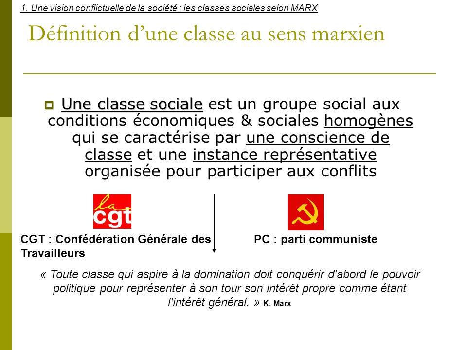 Définition dune classe au sens marxien Une classe sociale Une classe sociale est un groupe social aux conditions économiques & sociales homogènes qui