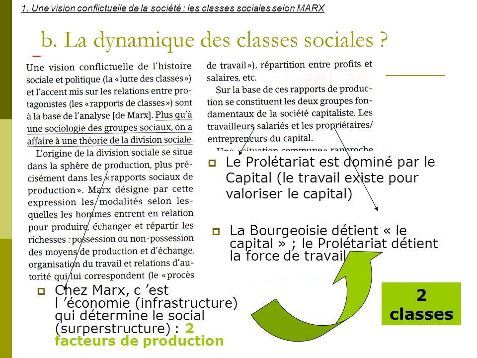 b. La dynamique des classes sociales ? La Bourgeoisie détient « le capital » ; le Prolétariat détient la force de travail Le Prolétariat est dominé pa