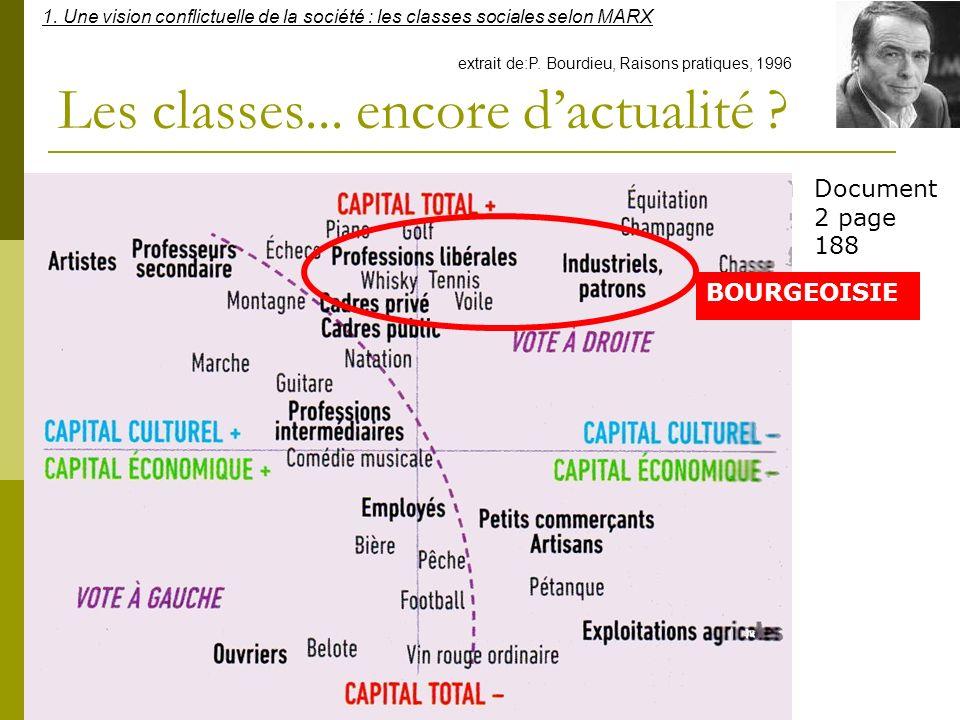 Les classes... encore dactualité ? Document 2 page 188 extrait de:P. Bourdieu, Raisons pratiques, 1996 1. Une vision conflictuelle de la société : les