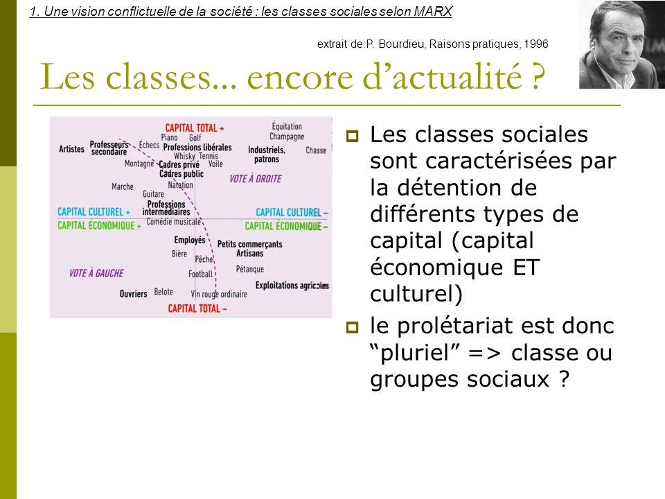 Les classes... encore dactualité ? Les classes sociales sont caractérisées par la détention de différents types de capital (capital économique ET cult