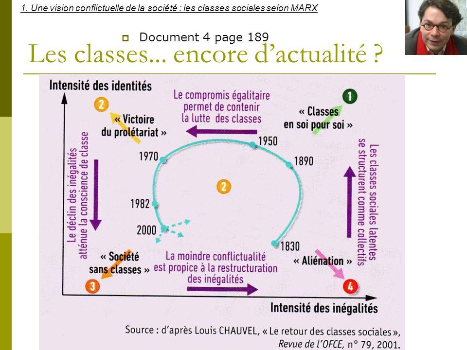 Les classes... encore dactualité ? Document 4 page 189 1. Une vision conflictuelle de la société : les classes sociales selon MARX