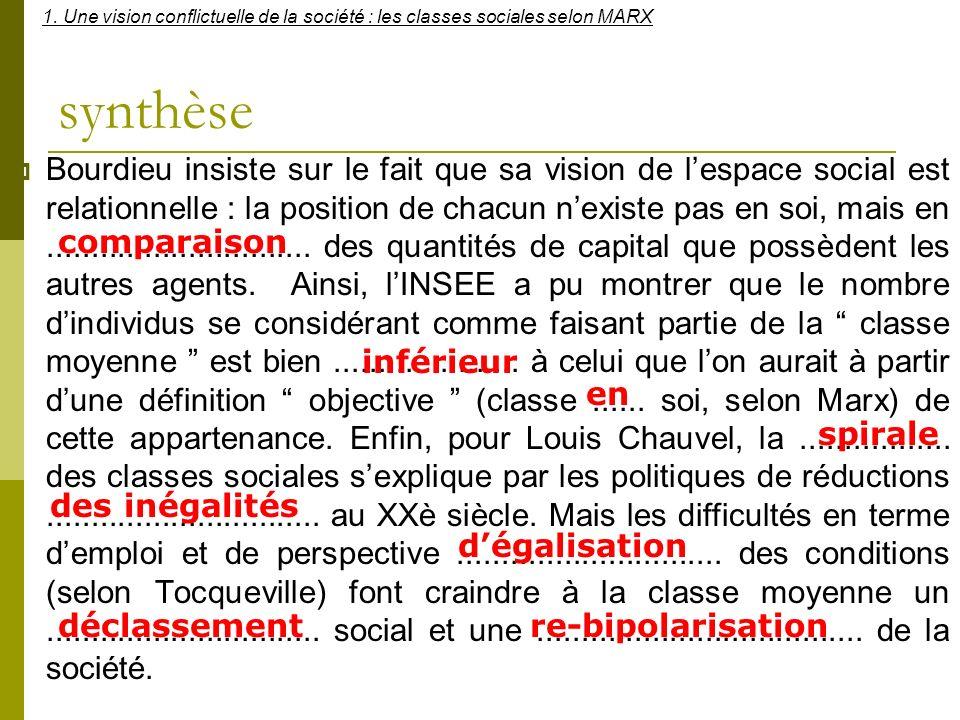 synthèse Bourdieu insiste sur le fait que sa vision de lespace social est relationnelle : la position de chacun nexiste pas en soi, mais en...........