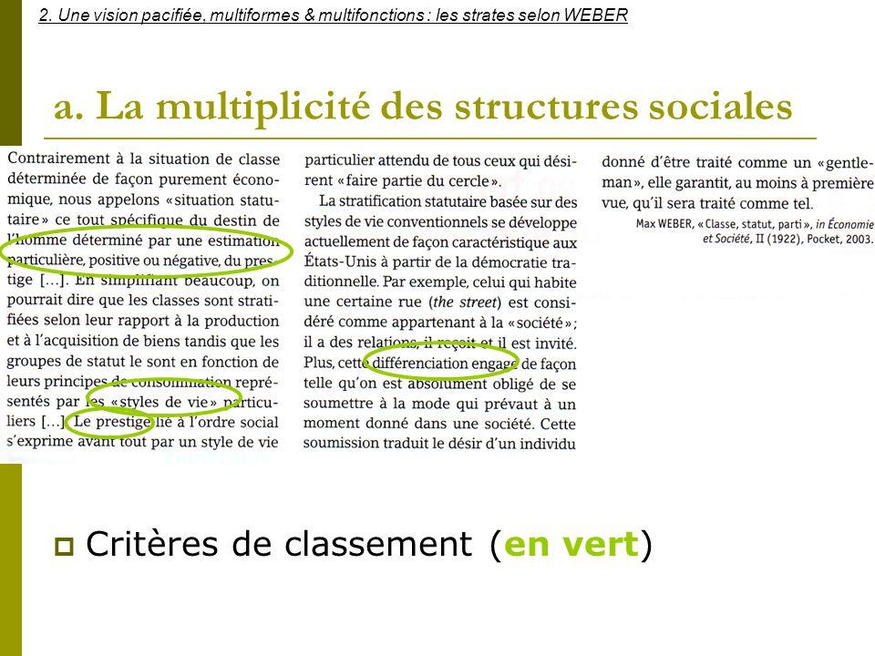 a. La multiplicité des structures sociales Critères de classement (en vert) 2. Une vision pacifiée, multiformes & multifonctions : les strates selon W