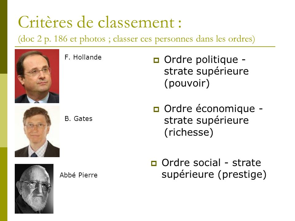 Critères de classement : (doc 2 p. 186 et photos ; classer ces personnes dans les ordres) F. Hollande Ordre politique - strate supérieure (pouvoir) B.