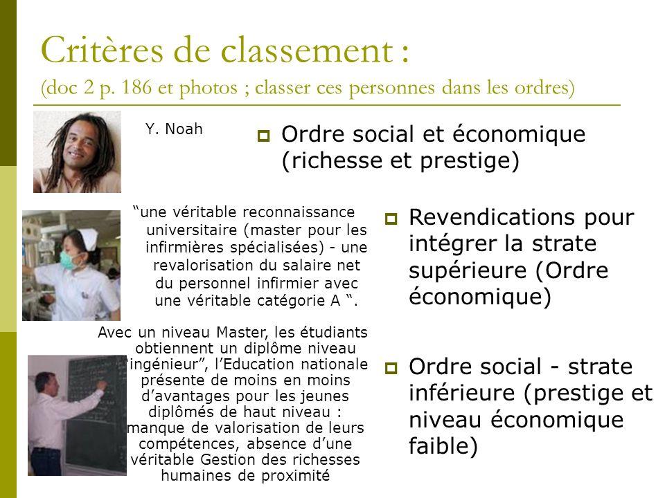 Critères de classement : (doc 2 p. 186 et photos ; classer ces personnes dans les ordres) Y. Noah Ordre social et économique (richesse et prestige) un