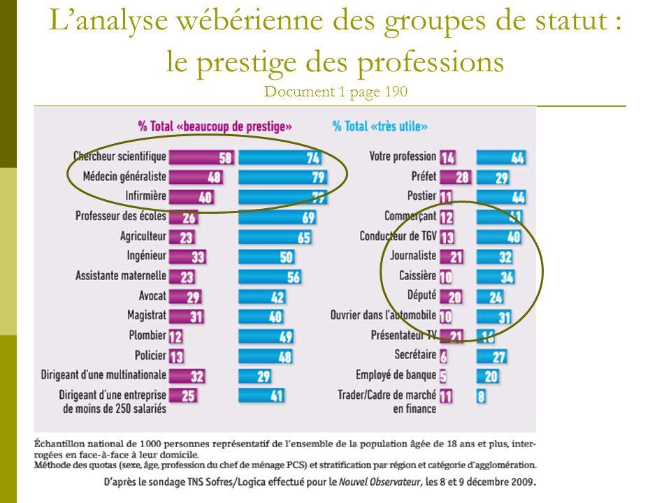 Lanalyse wébérienne des groupes de statut : le prestige des professions Document 1 page 190
