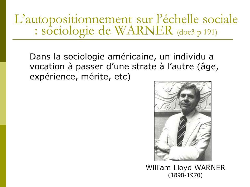 Lautopositionnement sur léchelle sociale : sociologie de WARNER (doc3 p 191) Dans la sociologie américaine, un individu a vocation à passer dune strat