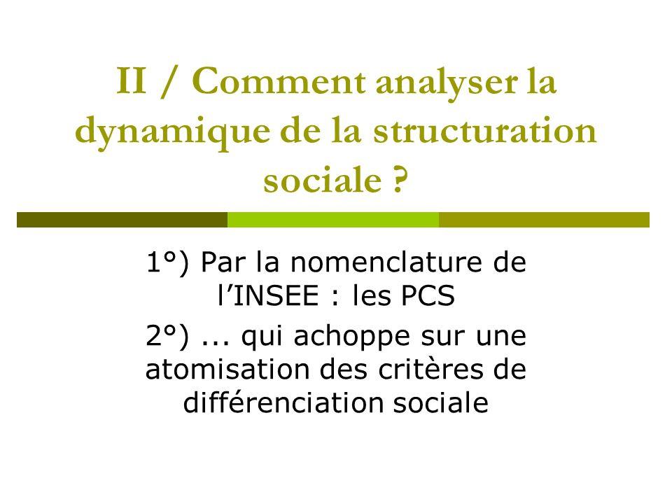 II / Comment analyser la dynamique de la structuration sociale ? 1°) Par la nomenclature de lINSEE : les PCS 2°)... qui achoppe sur une atomisation de