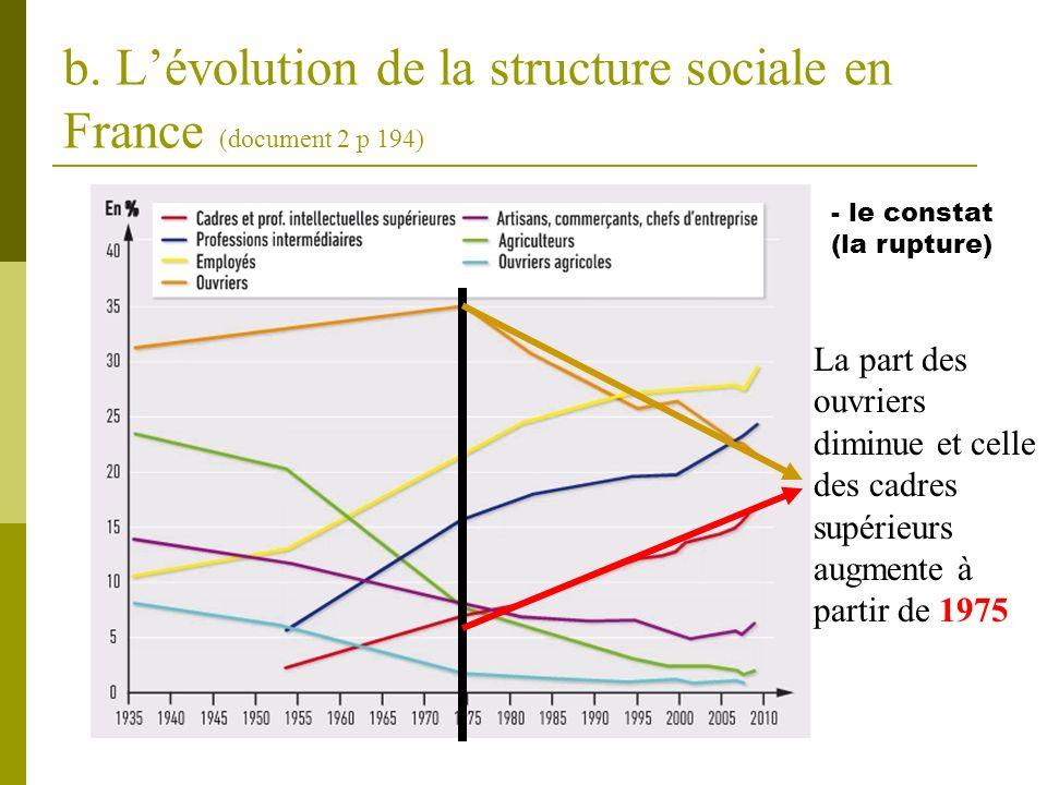 b. Lévolution de la structure sociale en France (document 2 p 194) - le constat (la rupture) La part des ouvriers diminue et celle des cadres supérieu