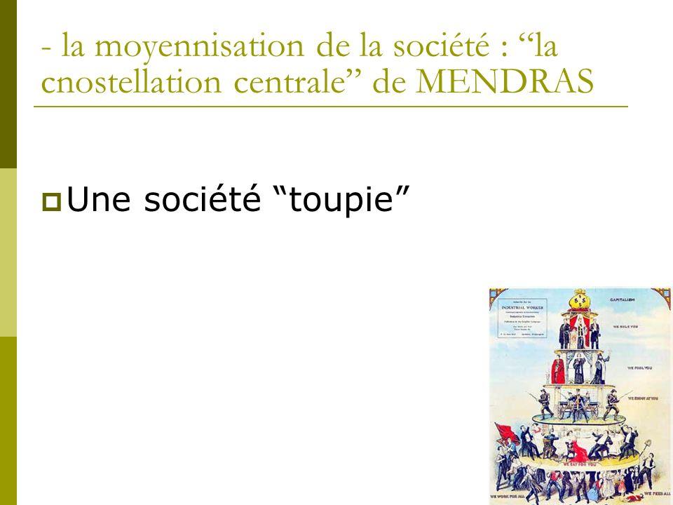 - la moyennisation de la société : la cnostellation centrale de MENDRAS Une société toupie