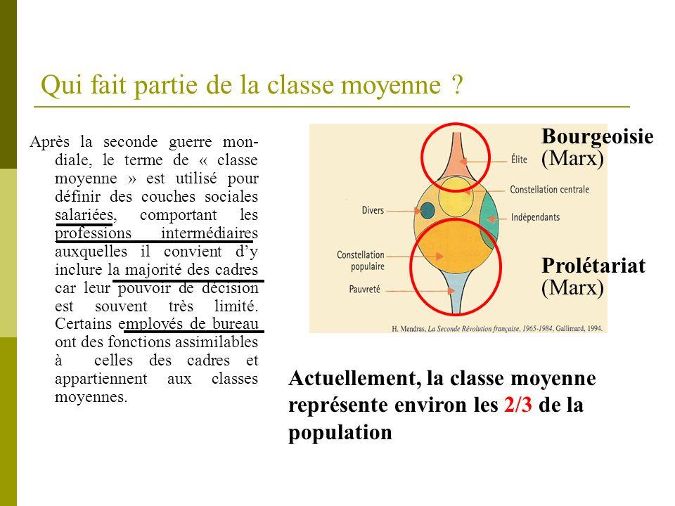 Qui fait partie de la classe moyenne ? Après la seconde guerre mon- diale, le terme de « classe moyenne » est utilisé pour définir des couches sociale