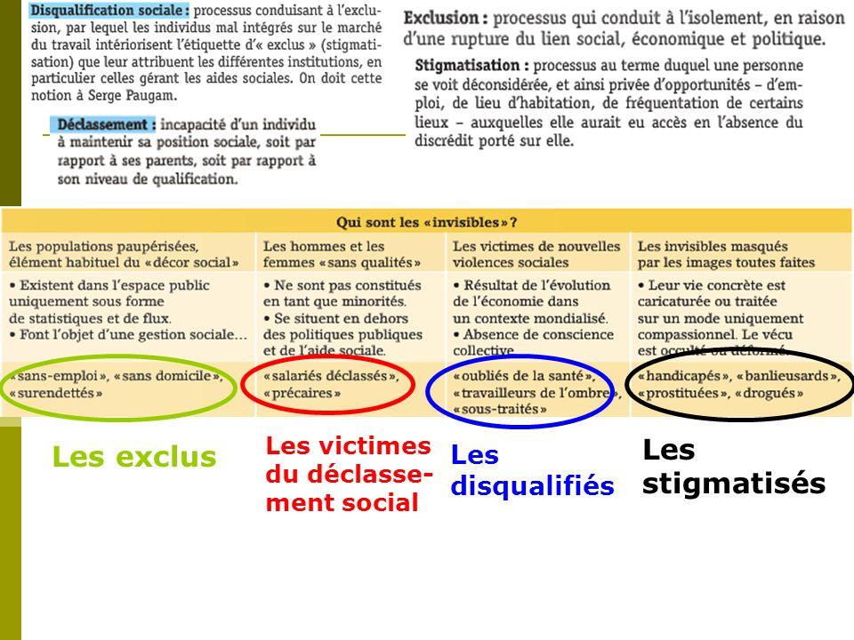 Les exclus Les victimes du déclasse- ment social Les disqualifiés Les stigmatisés