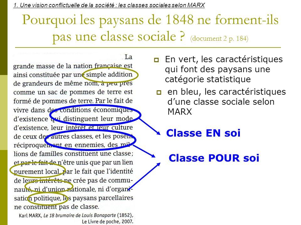 Pourquoi les paysans de 1848 ne forment-ils pas une classe sociale ? (document 2 p. 184) En vert, les caractéristiques qui font des paysans une catégo