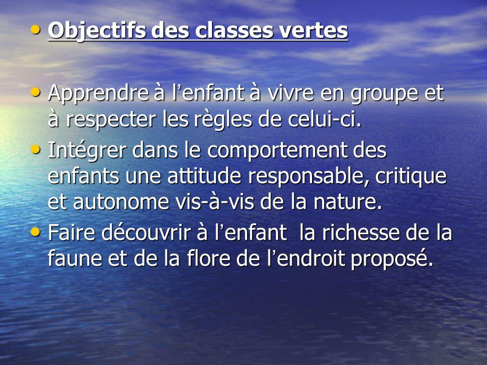 Objectifs des classes vertes Objectifs des classes vertes Apprendre à lenfant à vivre en groupe et à respecter les règles de celui-ci.