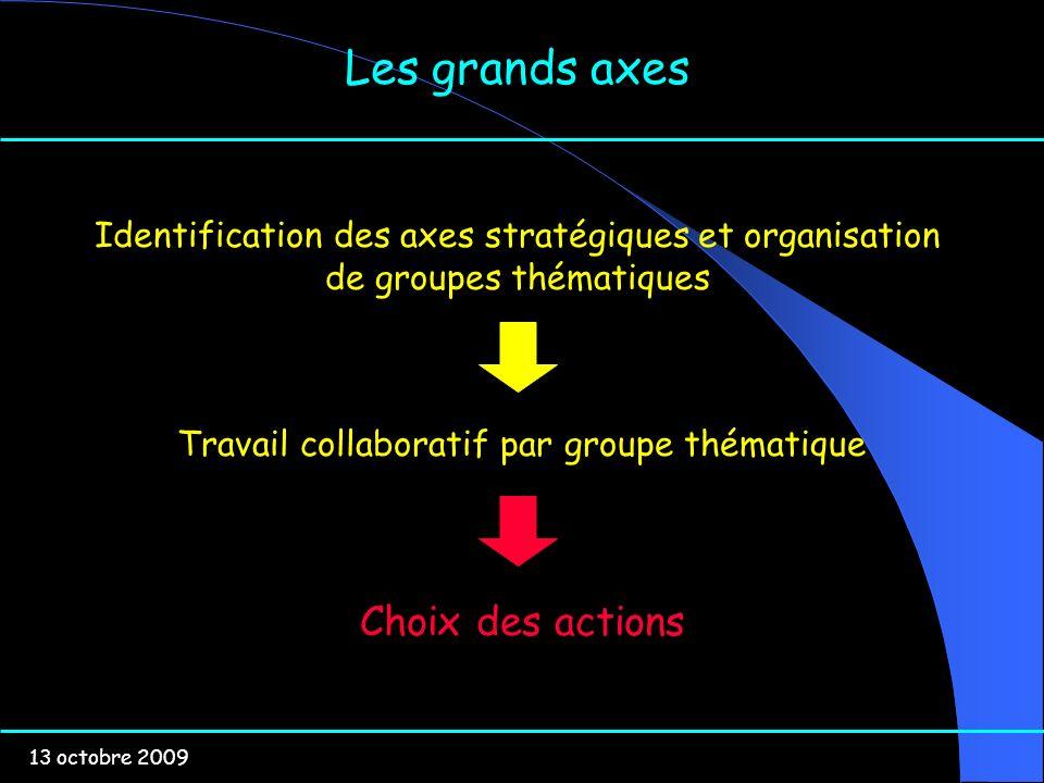 13 octobre 2009 Les grands axes Identification des axes stratégiques et organisation de groupes thématiques Travail collaboratif par groupe thématique