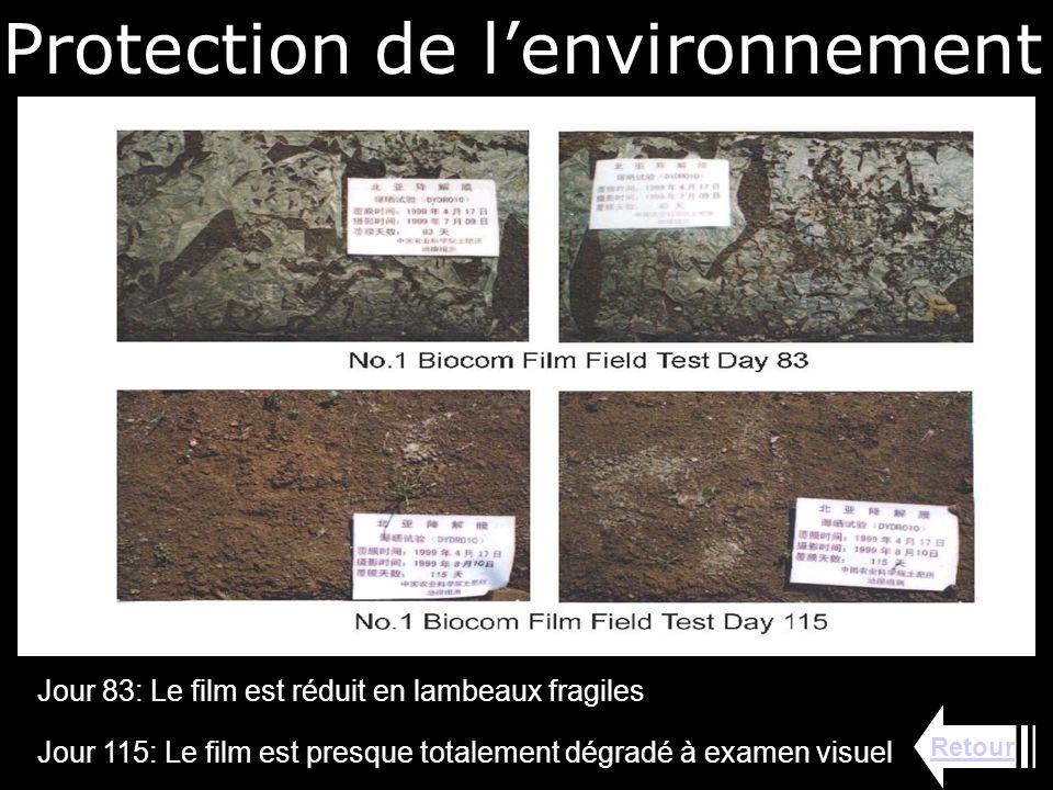 Protection de lenvironnement Jour 83: Le film est réduit en lambeaux fragiles Jour 115: Le film est presque totalement dégradé à examen visuel Retour