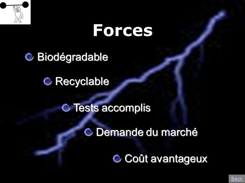 Forces Biodégradable Biodégradable Recyclable Recyclable Tests accomplis Tests accomplis Demande du marché Demande du marché Coût avantageux Coût avan