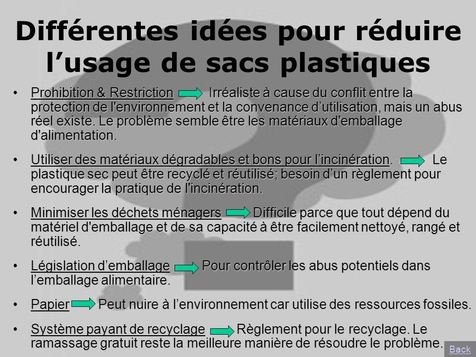 Différentes idées pour réduire lusage de sacs plastiques Prohibition & Restriction Irréaliste à cause du conflit entre la protection de l'environnemen