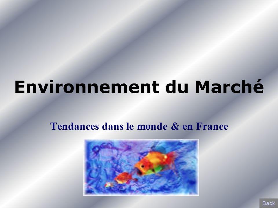 Environnement du Marché Tendances dans le monde & en France Back