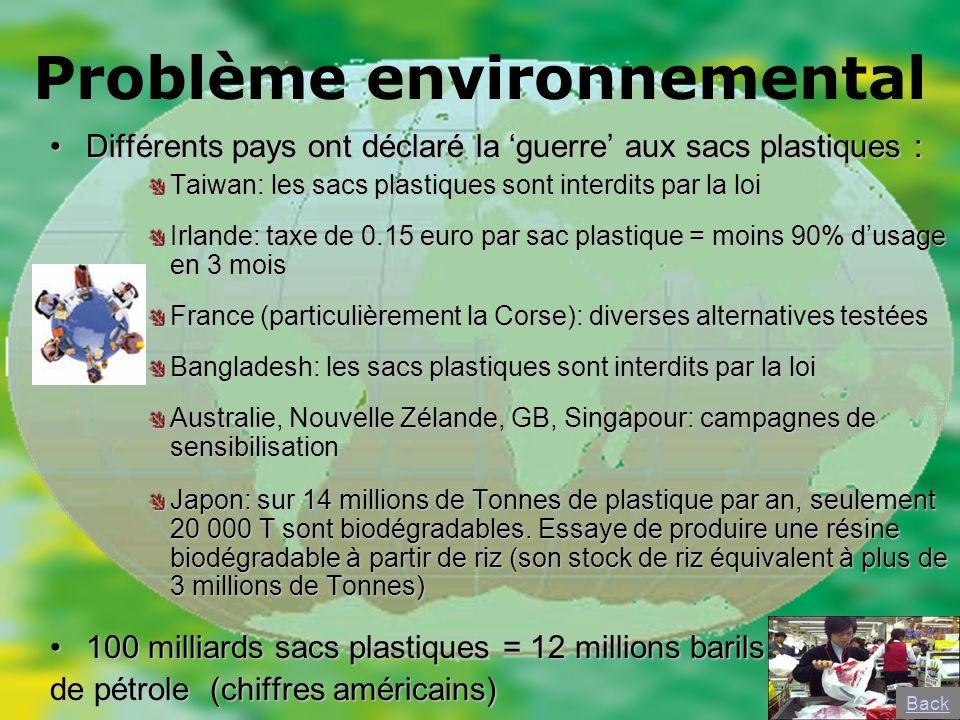 Problème environnemental Différents pays ont déclaré la guerre aux sacs plastiques :Différents pays ont déclaré la guerre aux sacs plastiques : Taiwan