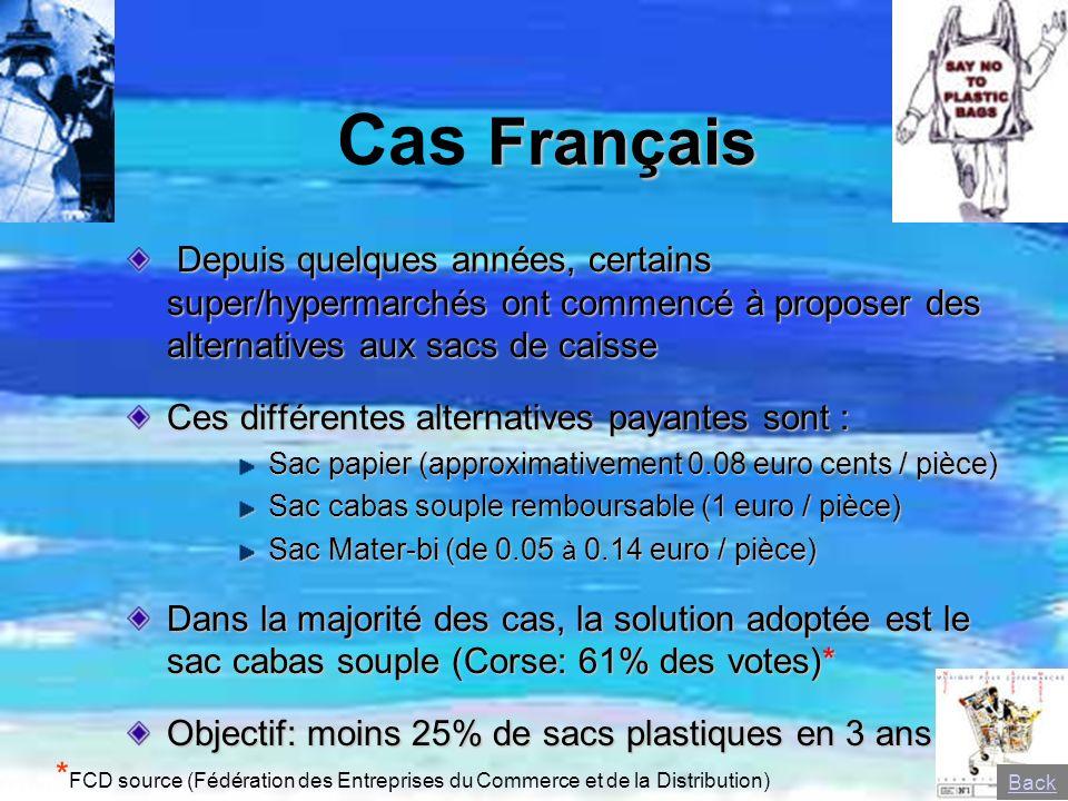 Français Cas Français Depuis quelques années, certains super/hypermarchés ont commencé à proposer des alternatives aux sacs de caisse Depuis quelques