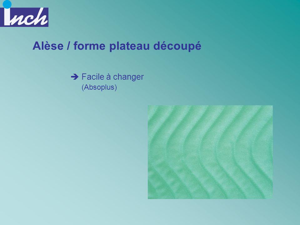 Alèse / forme plateau découpé Facile à changer (Absoplus)