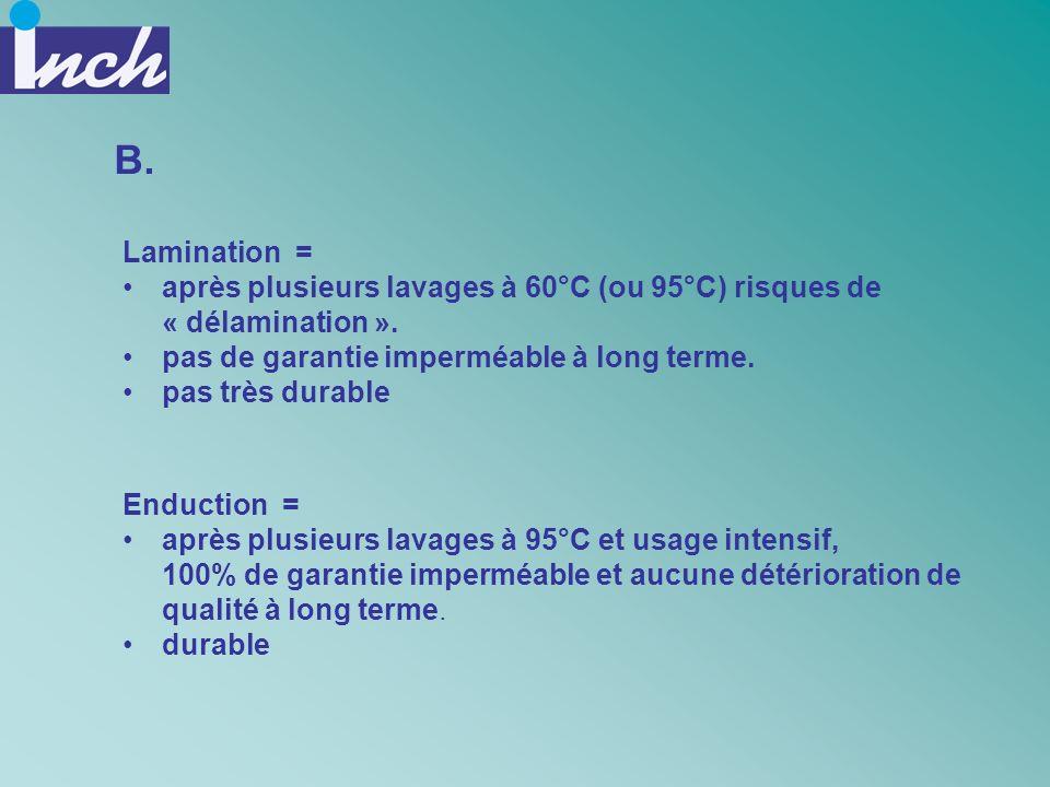 B. Lamination = après plusieurs lavages à 60°C (ou 95°C) risques de « délamination ». pas de garantie imperméable à long terme. pas très durable Enduc