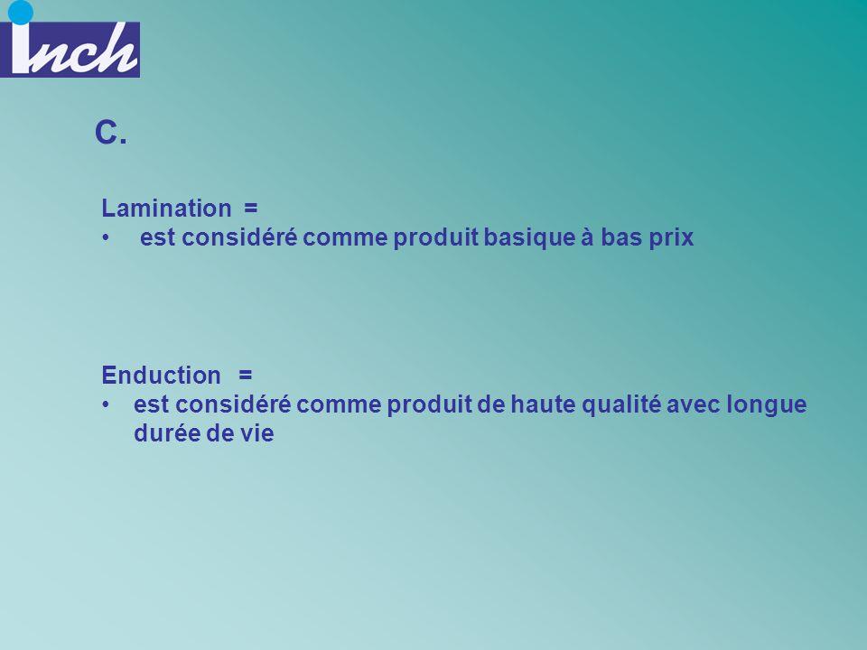 C. Lamination = est considéré comme produit basique à bas prix Enduction = est considéré comme produit de haute qualité avec longue durée de vie