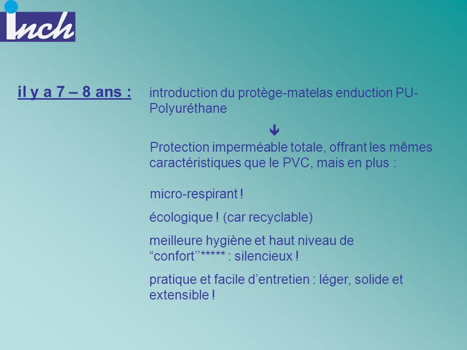 introduction du protège-matelas enduction PU- Polyuréthane Protection imperméable totale, offrant les mêmes caractéristiques que le PVC, mais en plus