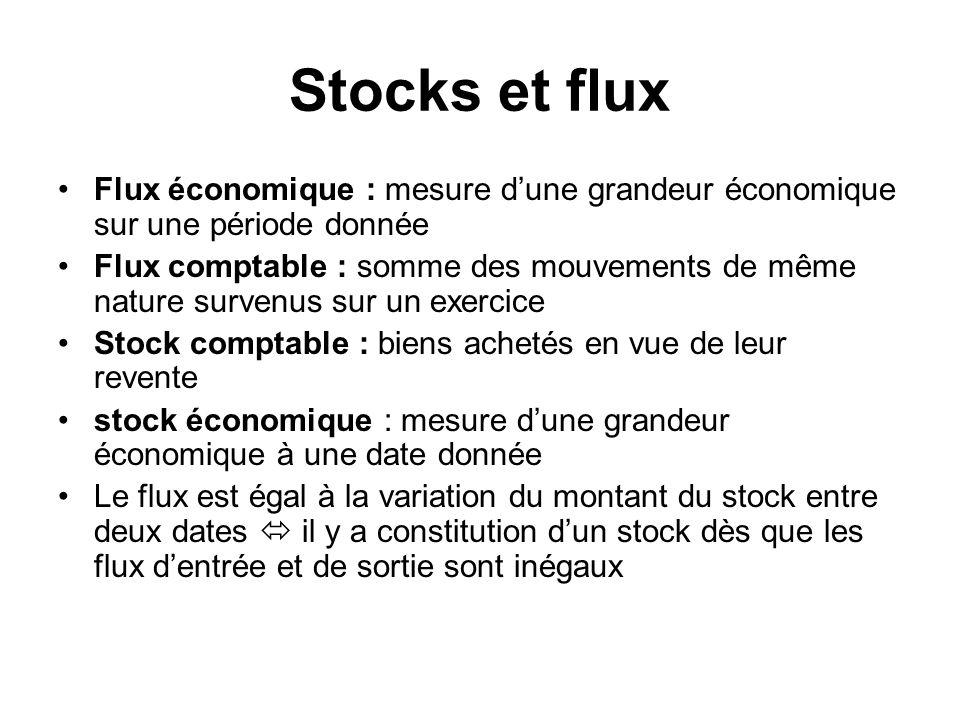 Stocks et flux Flux économique : mesure dune grandeur économique sur une période donnée Flux comptable : somme des mouvements de même nature survenus
