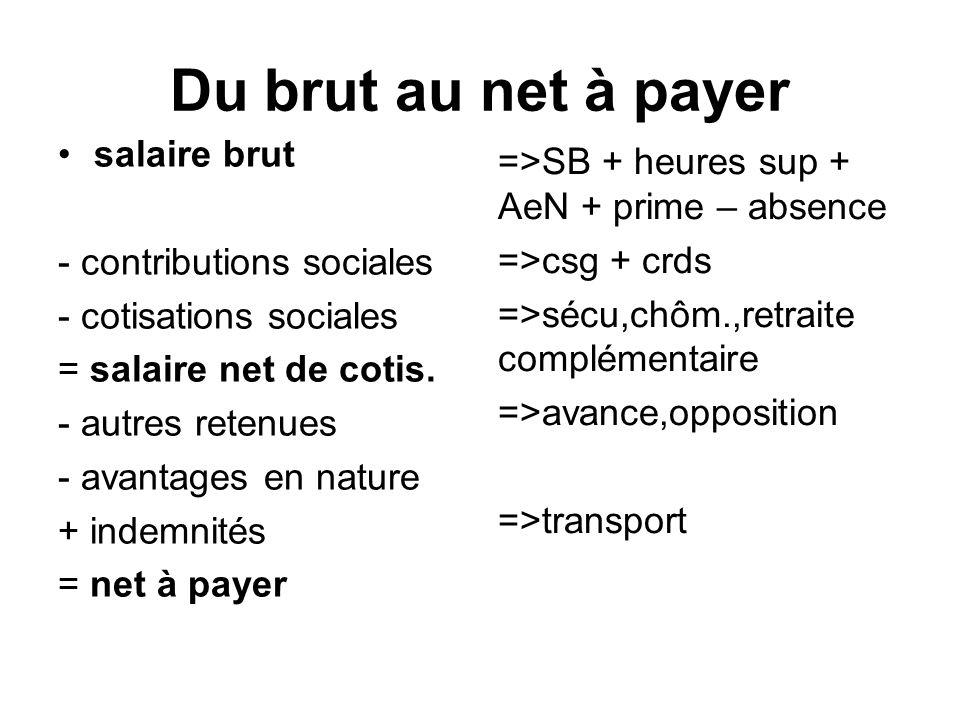 Du brut au net à payer salaire brut - contributions sociales - cotisations sociales = salaire net de cotis. - autres retenues - avantages en nature +