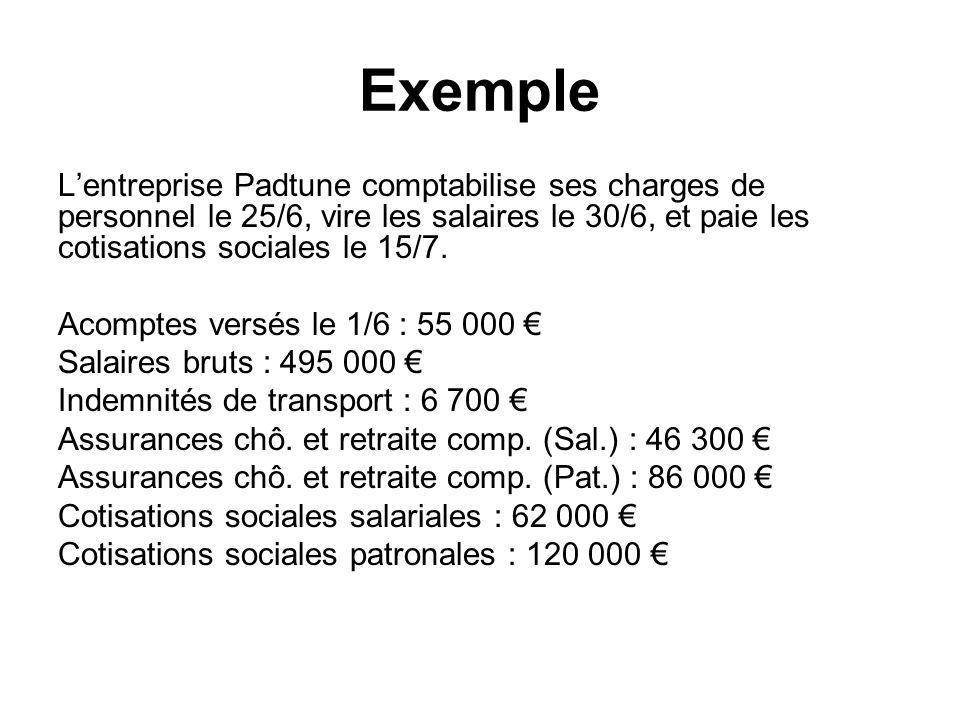 Exemple Lentreprise Padtune comptabilise ses charges de personnel le 25/6, vire les salaires le 30/6, et paie les cotisations sociales le 15/7. Acompt