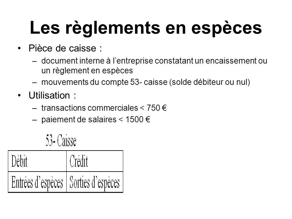 Les règlements en espèces Pièce de caisse : –document interne à lentreprise constatant un encaissement ou un règlement en espèces –mouvements du compt