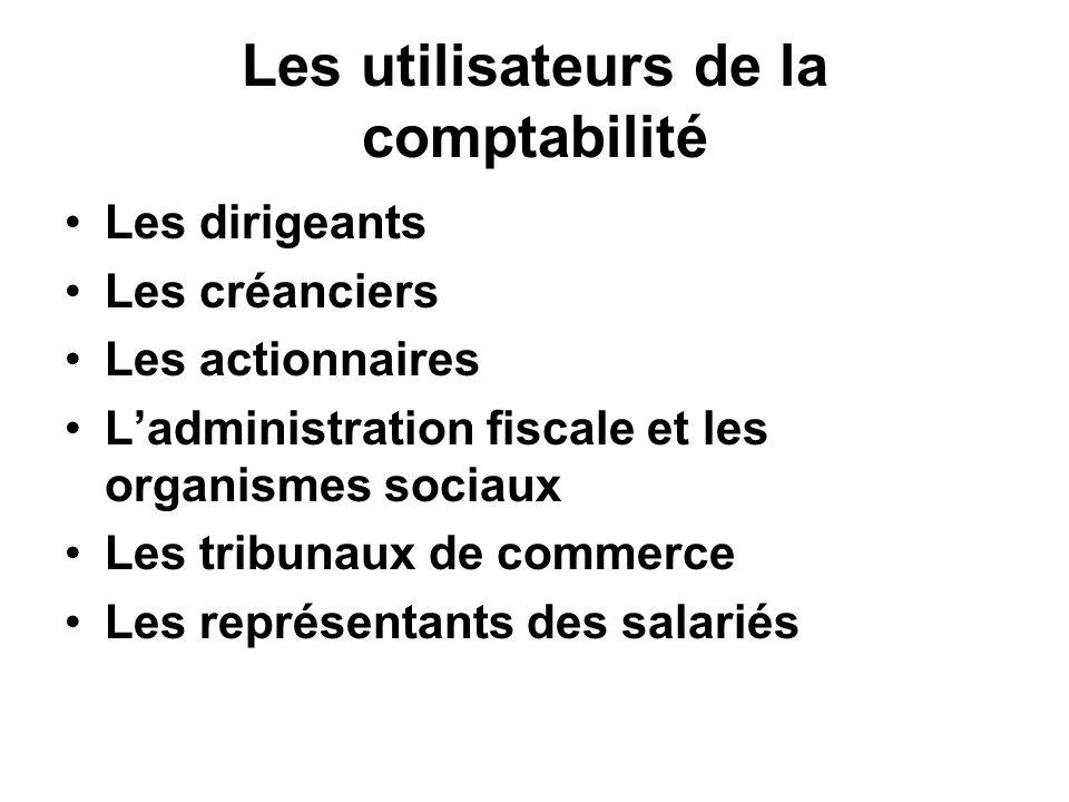 Les utilisateurs de la comptabilité Les dirigeants Les créanciers Les actionnaires Ladministration fiscale et les organismes sociaux Les tribunaux de