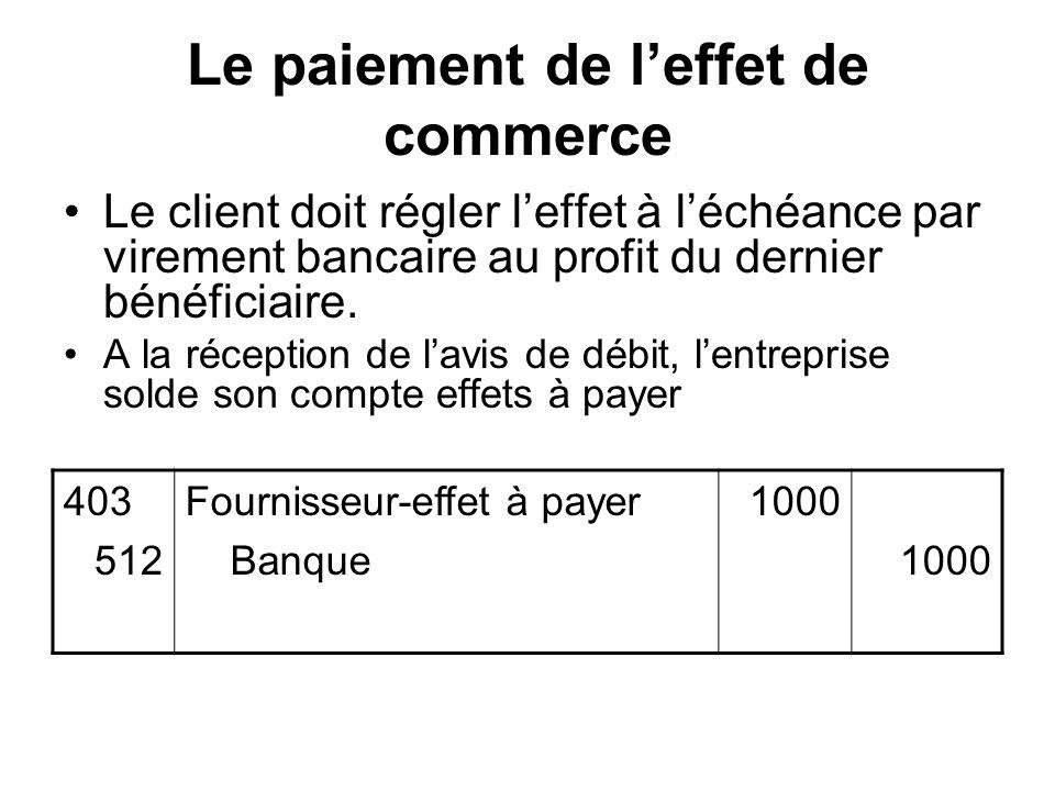 Le paiement de leffet de commerce Le client doit régler leffet à léchéance par virement bancaire au profit du dernier bénéficiaire. A la réception de