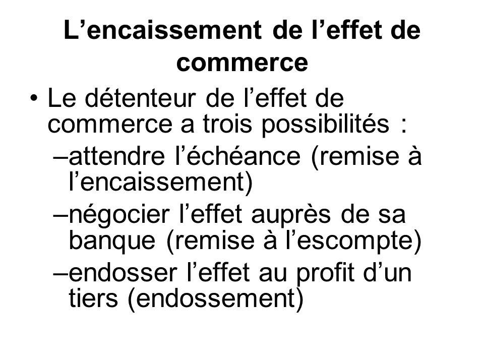 Lencaissement de leffet de commerce Le détenteur de leffet de commerce a trois possibilités : –attendre léchéance (remise à lencaissement) –négocier l