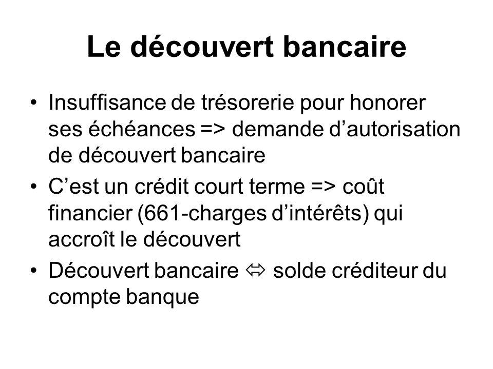 Le découvert bancaire Insuffisance de trésorerie pour honorer ses échéances => demande dautorisation de découvert bancaire Cest un crédit court terme