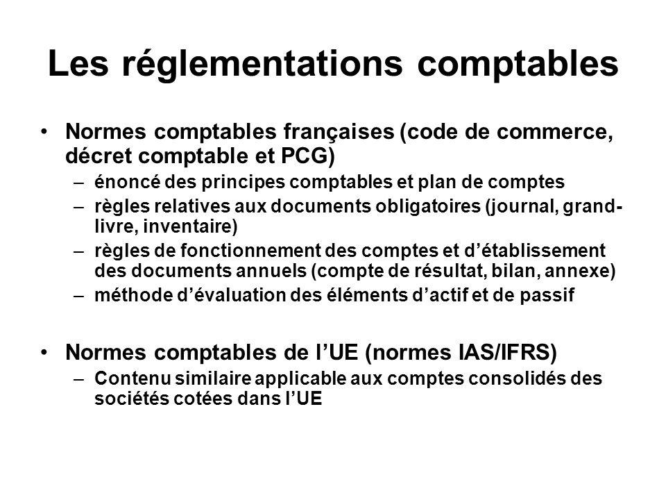 Les réglementations comptables Normes comptables françaises (code de commerce, décret comptable et PCG) –énoncé des principes comptables et plan de co