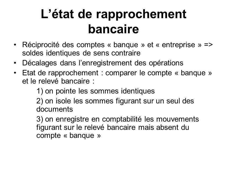 Létat de rapprochement bancaire Réciprocité des comptes « banque » et « entreprise » => soldes identiques de sens contraire Décalages dans lenregistre