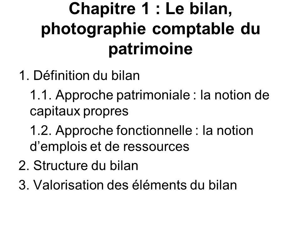 Chapitre 1 : Le bilan, photographie comptable du patrimoine 1. Définition du bilan 1.1. Approche patrimoniale : la notion de capitaux propres 1.2. App
