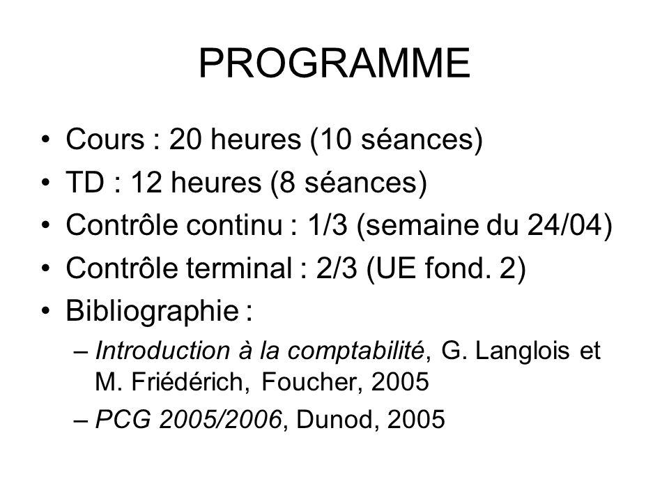 PROGRAMME Cours : 20 heures (10 séances) TD : 12 heures (8 séances) Contrôle continu : 1/3 (semaine du 24/04) Contrôle terminal : 2/3 (UE fond. 2) Bib