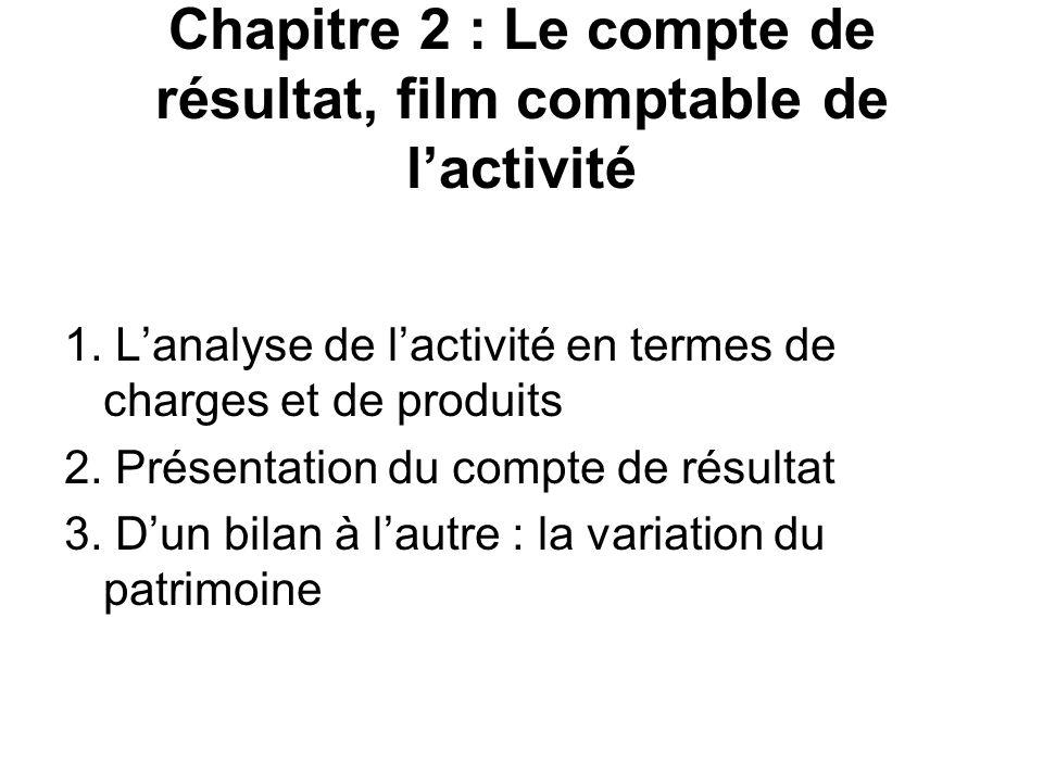 Chapitre 2 : Le compte de résultat, film comptable de lactivité 1. Lanalyse de lactivité en termes de charges et de produits 2. Présentation du compte