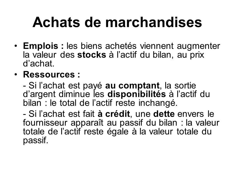 Achats de marchandises Emplois : les biens achetés viennent augmenter la valeur des stocks à lactif du bilan, au prix dachat. Ressources : - Si lachat