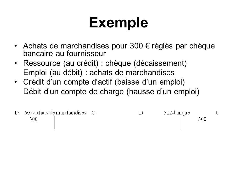 Exemple Achats de marchandises pour 300 réglés par chèque bancaire au fournisseur Ressource (au crédit) : chèque (décaissement) Emploi (au débit) : ac