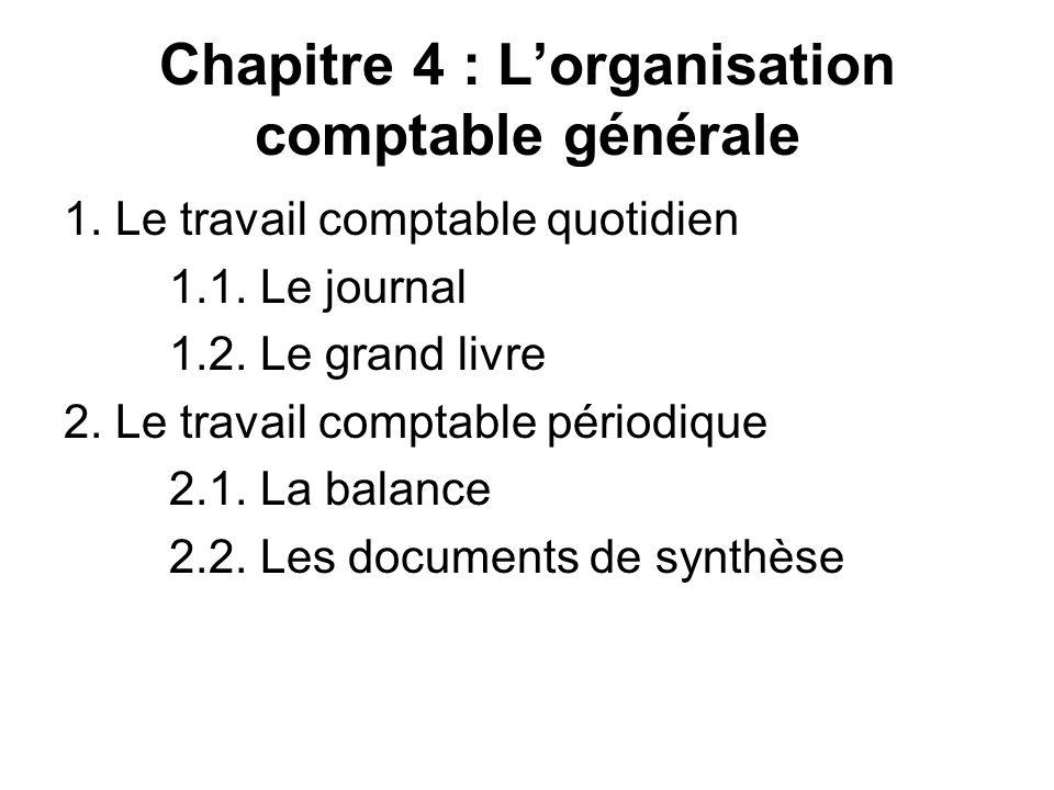 Chapitre 4 : Lorganisation comptable générale 1. Le travail comptable quotidien 1.1. Le journal 1.2. Le grand livre 2. Le travail comptable périodique